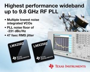 PR-Graphic-LMX2582-92_small