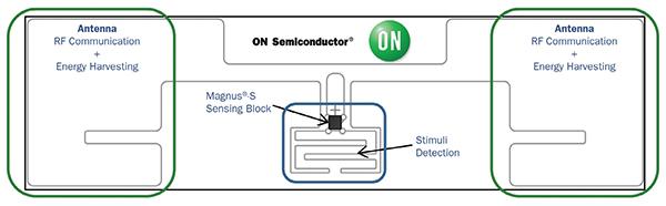 example-of-a-wireless-sensor